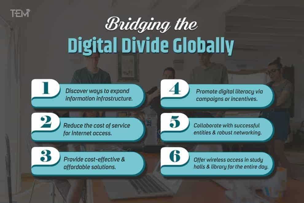 Overcoming digital divide