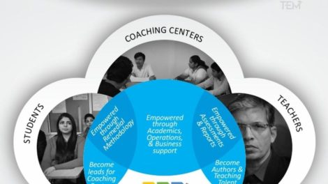 Empowers Coaching Centers
